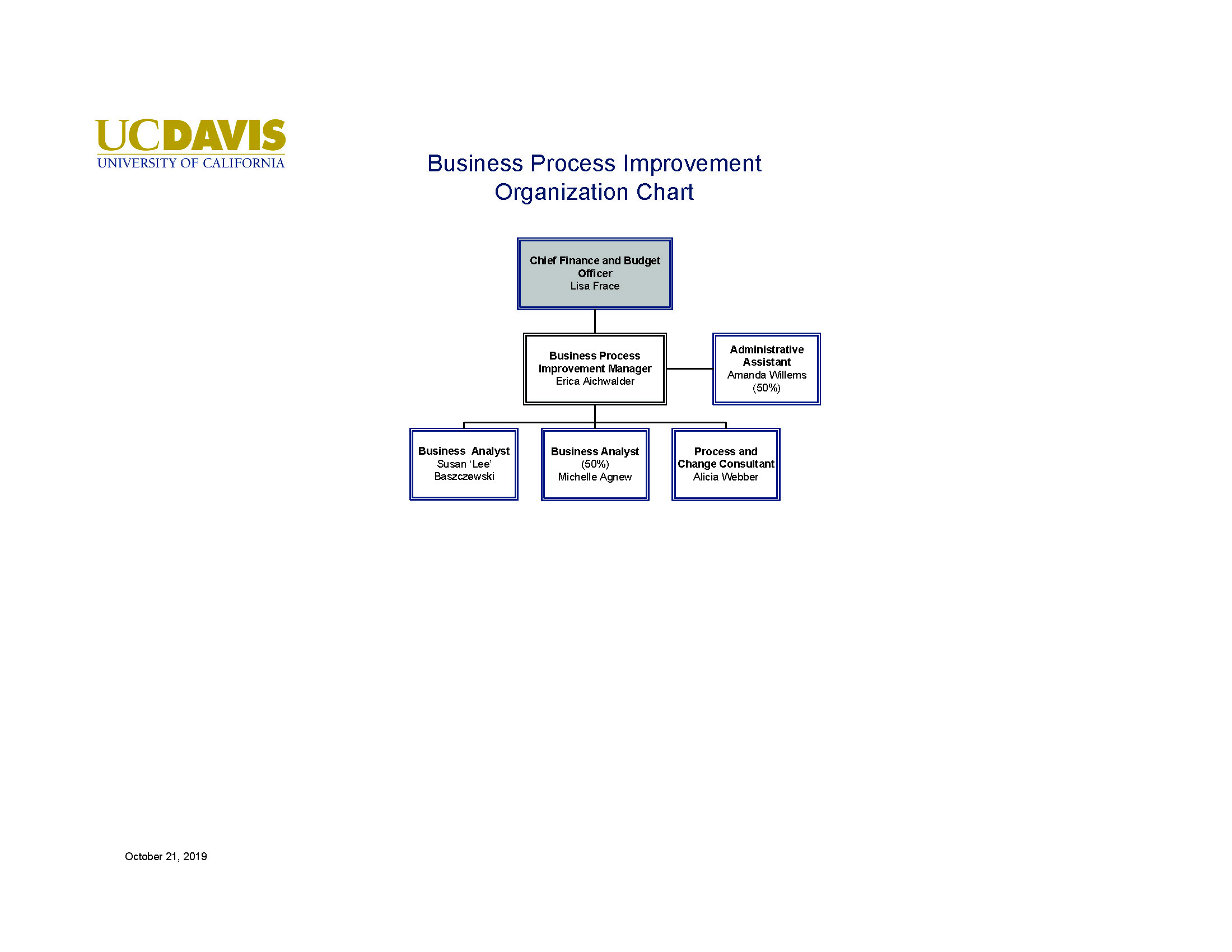 office of business transformation uc davis organization chart